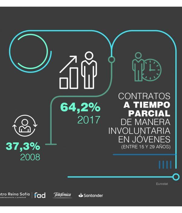 INFOFAD emancipación_02